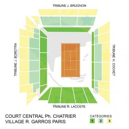 Seating charts Center Court Ph. Chatrier - French Open Paris